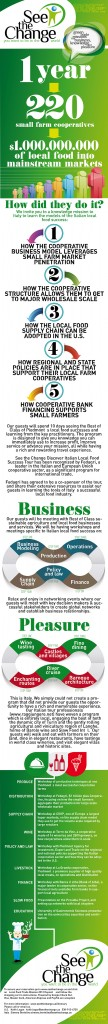Infografica on web per start up settore BUSINESS TRAVEL